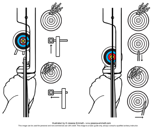 archery basics - points to the cross archery shooting diagram